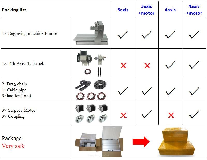 Image 5 - CNC 3040 Rack Engraving Machine Frame 4Axis Kit With Nema23 Stepper Motors CNC Lathe 300x400mm DIY PartsWood Routers   -