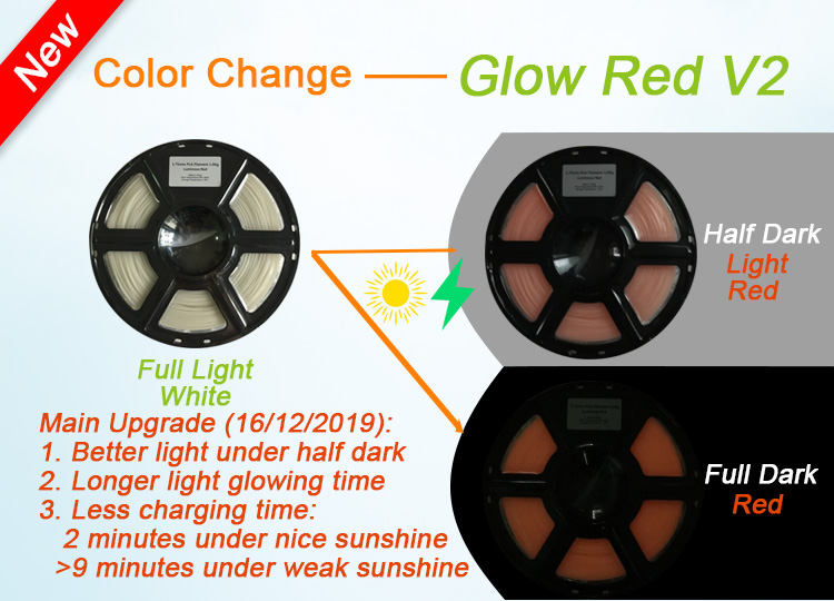1Kg/Spool Luminous/Glow In The Dark Filament for 3D Printer Made With PLA Material