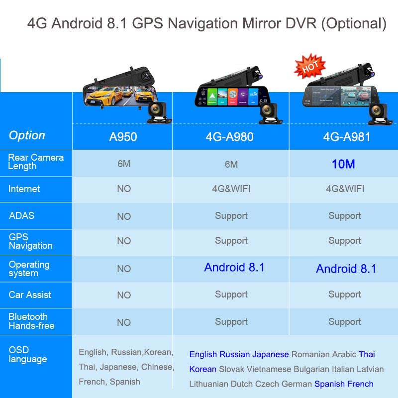 "Image 5 - A980 4G Android 8.1 ADAS 10"" Stream Rear View Mirror Dash Cam Camera Car Camera Recorder Dvr Dashcam GPS Navigation 1080P WIFI-in Car Mirror Video from Automobiles & Motorcycles"