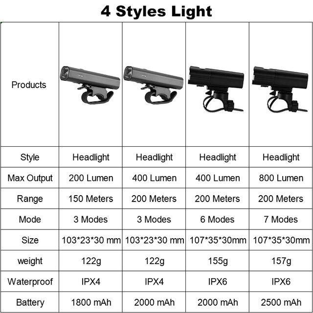 Rockbros luz de capacete para bicicletas 400lm, luz dianteira, luz para guidão ou capacete, ciclismo, recarregável, luz piscante de segurança, luz traseira 2