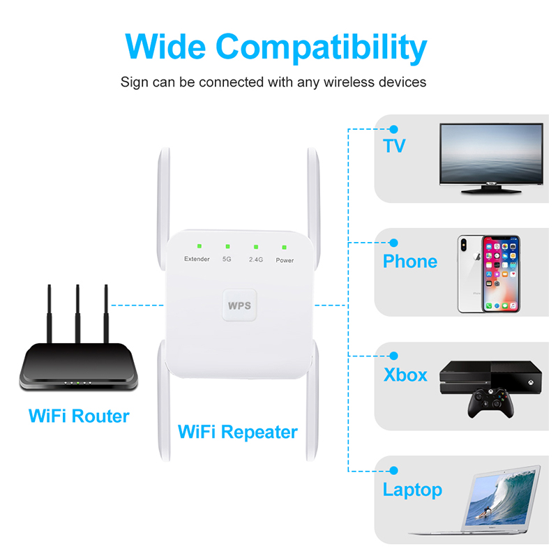 5Ghz Wireless WiFi Repeater 1200Mbps Router Wifi Booster 2.4G Wifi Long Range Extender 5G Wi-Fi Signal Amplifier Repeater Wifi 5
