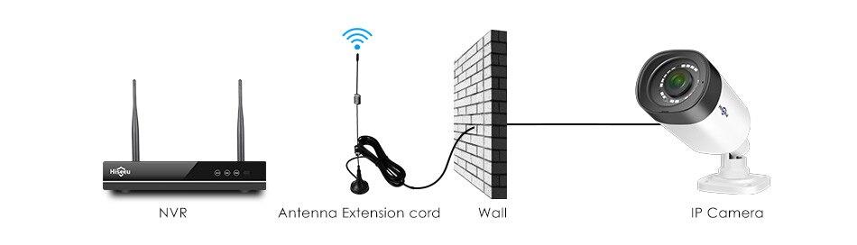 H.265 Audio Security 3T 11