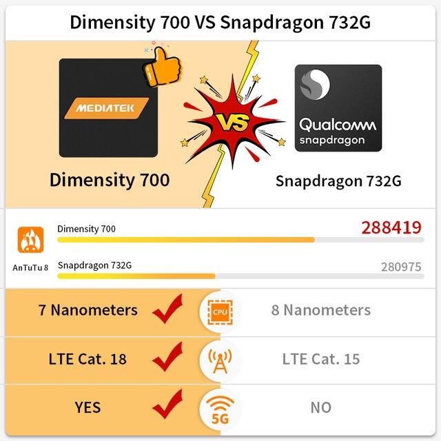 [Lançamento mundial Em estoque] Versão global Xiaomi Redmi Note 10 5G NFC Smartphone Dimensity 700 90Hz FHD+ Tela 48MP Câmera 5000mAh 3
