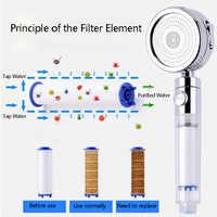 ZhangJi Hochdruck Wasser Gereinigtes 3 Modus Dusche Kopf Austauschbare PP Baumwolle Filter Element Hautpflege Sprinkler Düse