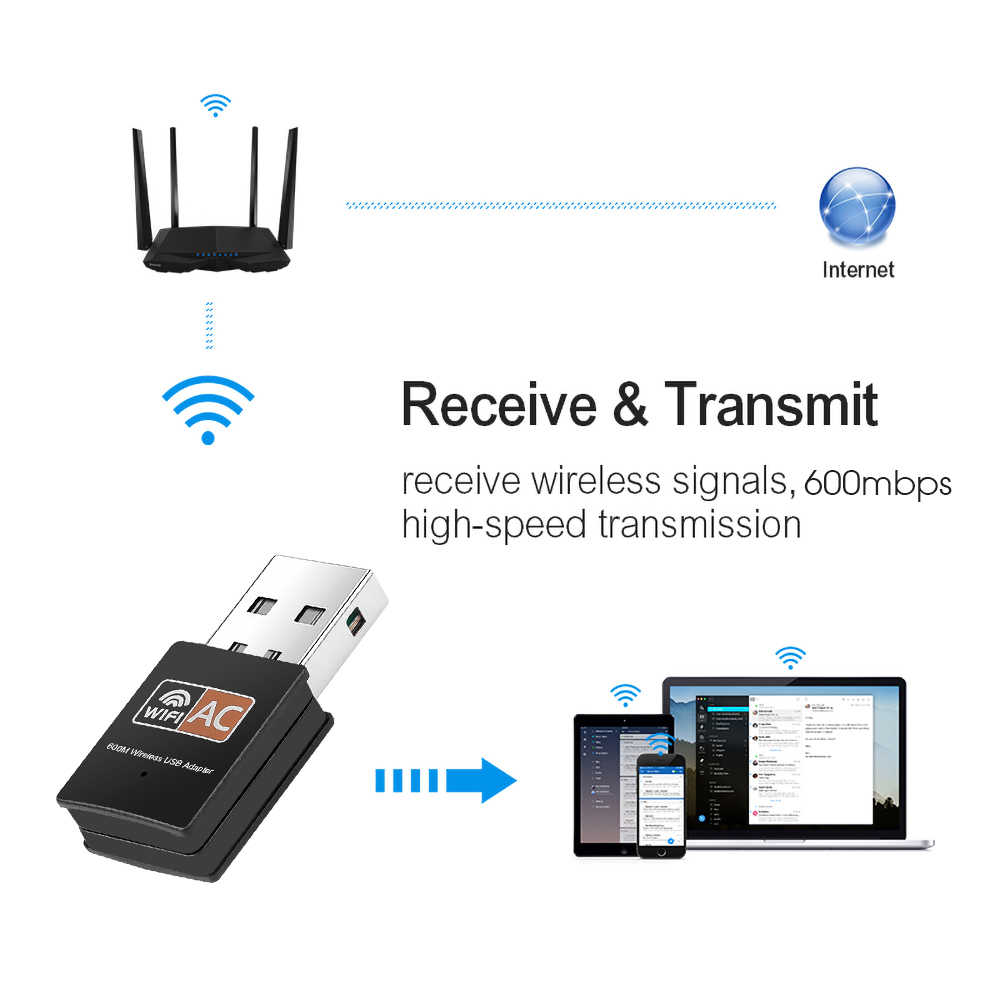 USB WIFI อะแดปเตอร์ 2.4GHz 5GHz 600Mbps เสาอากาศ WiFi Dual Band 802.11b/N/g/AC mini Wireless การ์ดเครือข่ายคอมพิวเตอร์ตัวรับสัญญาณ