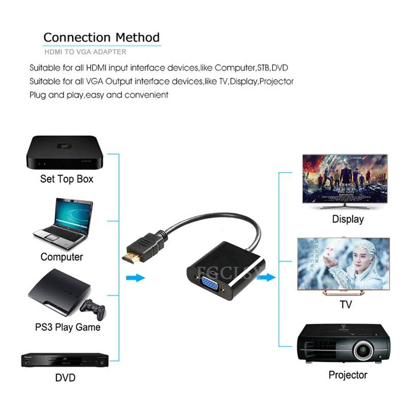 FGCLSY HDMI в VGA адаптер конвертер мужской в Famale 1080P цифро-аналоговый видео аудио адаптер для ПК ноутбук планшет к ТВ