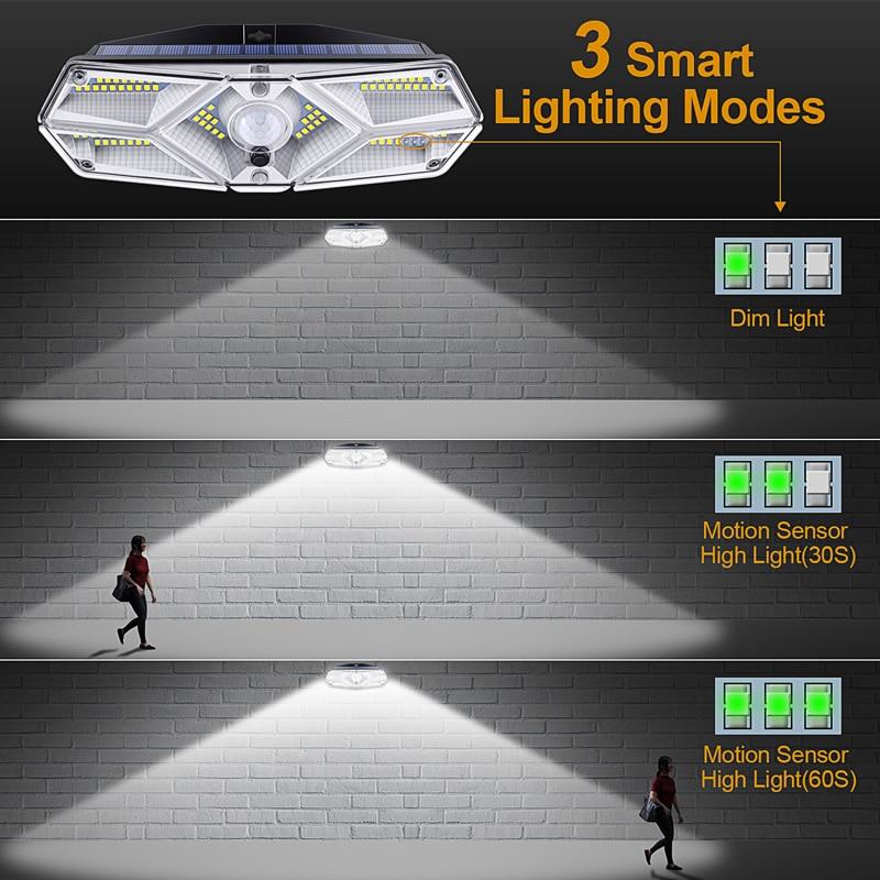 lowest price 104 LED Solar Light Outdoor 118 Solar Lamp Motion Sensor Solar Powered Spotlight 3 Modes Wall Lamp For Street Garden Decoration