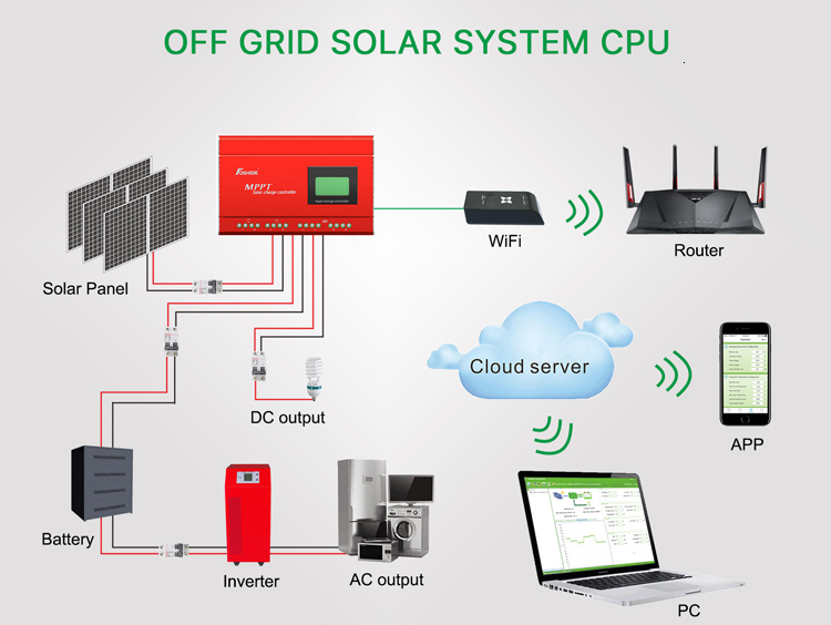 High Temperature Protection Best Quality Solar Charge Controller MPPT 90A