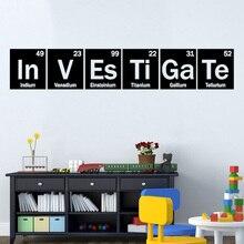 Science Wall Decal, Investigate-Periodic Table vinyl sticker, Classroom school decor, Teacher decal, sticker SK51