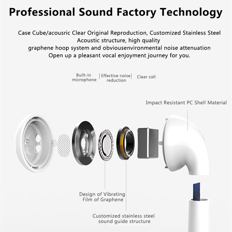 YODELI inpods12 Bluetooth Earphone TWS Wireless Headphones Sport Cordless Headset with Mic Bass Earbuds for Phone PK i7s i9s i12 in Bluetooth Earphones Headphones from Consumer Electronics