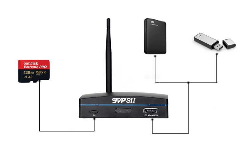 5mp IP kamera plastik siyah Hi3536D XMeye H.265 + SD kart mobil HDD 5mp 16CH 16 kanal Onvif Mini WIFI NVR
