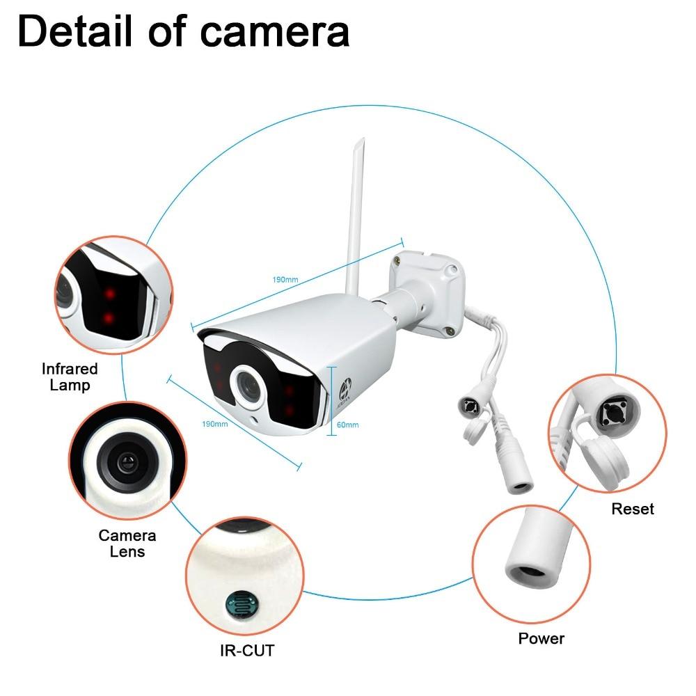 IP Camera H265