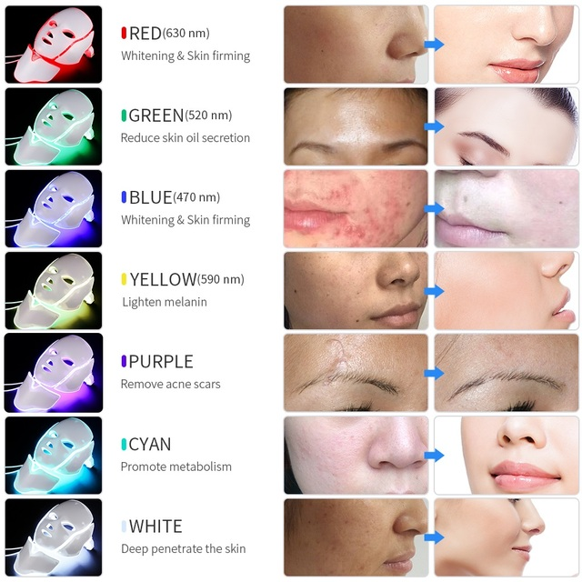 7 Colors LED Facial Mask Beauty Skin Rejuvenation Photon Therapy Acne Mask Neck Face Skin Tighten Wrinkle Removal Whitening 2