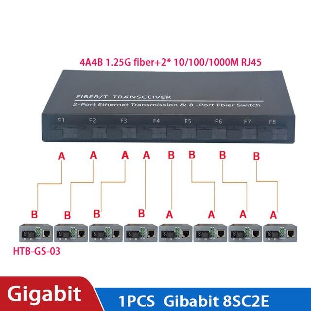 Commutateur à fibres optiques 8 SC 2 1000M RJ45 convertisseur de médias de commutateur Ethernet Gigabit de qualité industrielle 5V3A