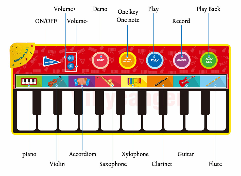 He278c49bfa6444fd9aedd753b005a95c0 Large Size Musical Mat Baby Play Piano Mat Keyboard Toy Music Instrument Game Carpet Music Toys Educational Toys for Kid Gifts