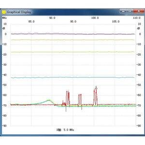 Image 5 - Einfache Spektrum Snalyzer D6 (Selbst tracking quelle T. G.) V2.032B ADF4351 Einfache Signal Quelle B4 006