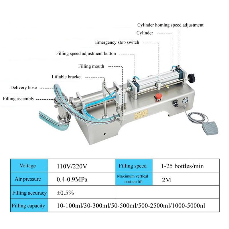 Pressurized Paste Filling Machine for Liquid Halal City Mart