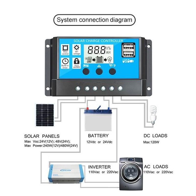 10 20 30a controlador de carga solar 01