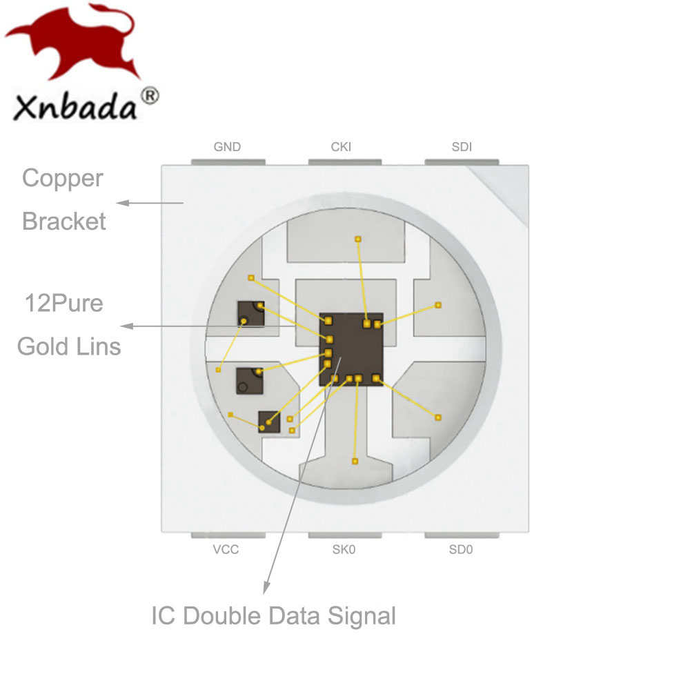 APA102 SK9822 24/30/60/72/96/144Leds/Pixels/m Smart RGB Led Pixel Strip DATA and CLOCK Seperately DC5V IP30/IP65/IP67