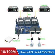10/100M odwrotny przełącznik POE wyjście 12V zasilanie dla epon i gpon 8 port odwrotny zasilacz RPOE przełącznik POE Fast Ethernet pcba