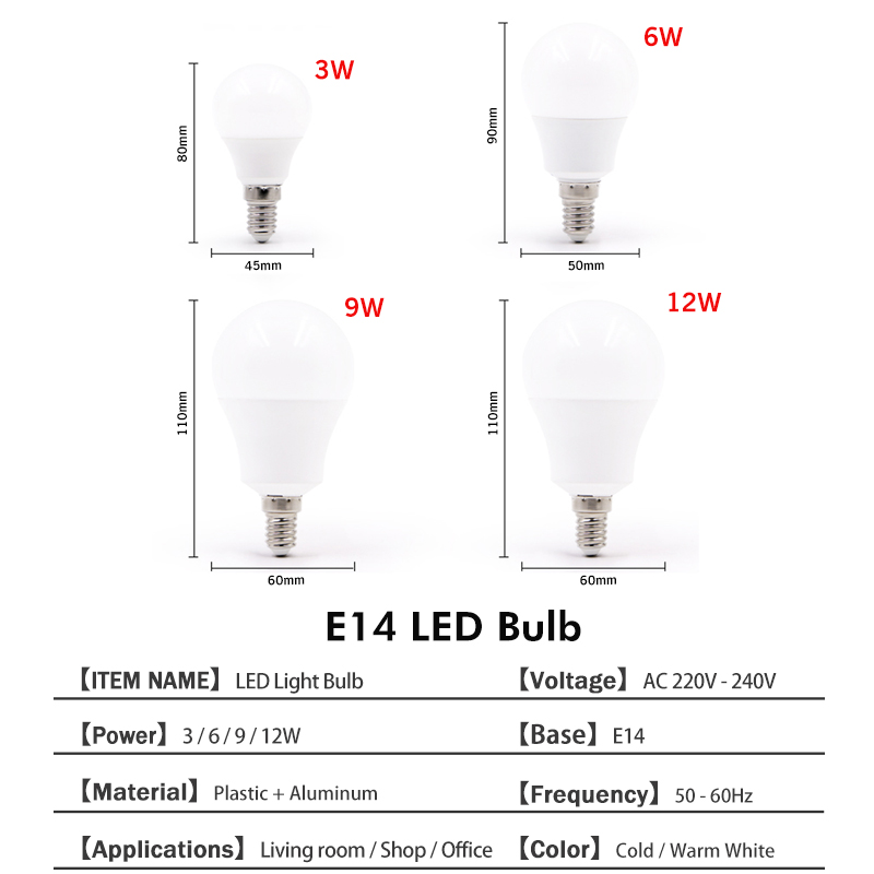 Image 4 - 6pcs/lot Lampada LED Lamp E27 E14 Light Bulb 3W 6W 9W 12W 15W 18W 20W 220V Cold White Warm White Livingroom Indoor Lighting-in LED Bulbs & Tubes from Lights & Lighting