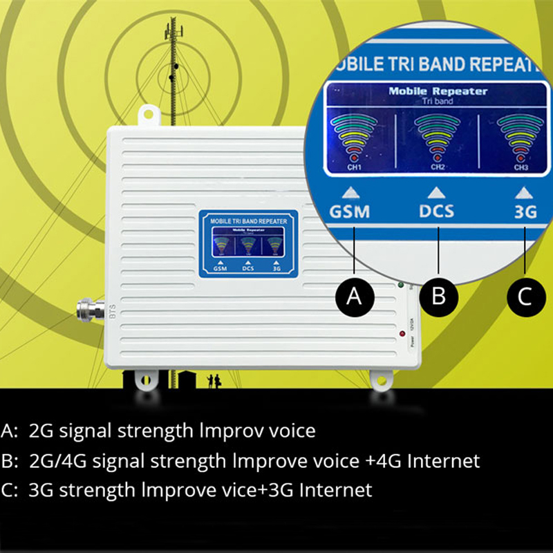 Image 2 - Tri Band Repeater 2G 3G 4G GSM 900 DCS/LTE 1800 WCDMA/UMTS 2100MHz Amplifier Mobile cellular Signal booster Antenna Set Booster-in Signal Boosters from Cellphones & Telecommunications