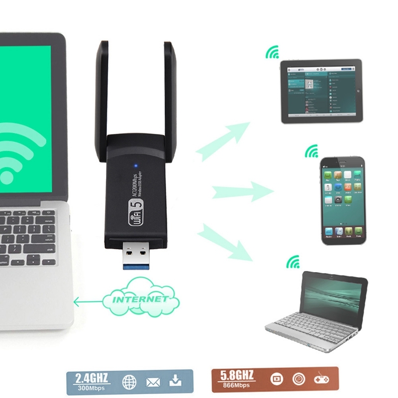 1900Mbps Wireless USB 3.0 Network Card 802.11Ac Dual Band 2.4G/5.8Ghz Wifi Adapter Card Dongle Receiver1