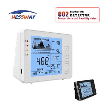 7 Day Recall function Digital CO2 monitor Meter Gas Leak Detector for Alarm System and Temperature Humidity Detector pm2 5 pm10 pm1 0 tvoc hcho tester aqi air quality analysis detector temperature humidity monitor smog meter w alarm clock
