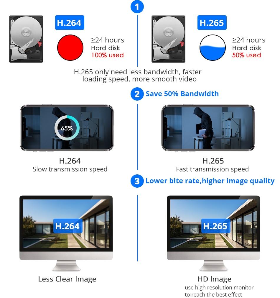 1080 p ptz câmera ip wi fi
