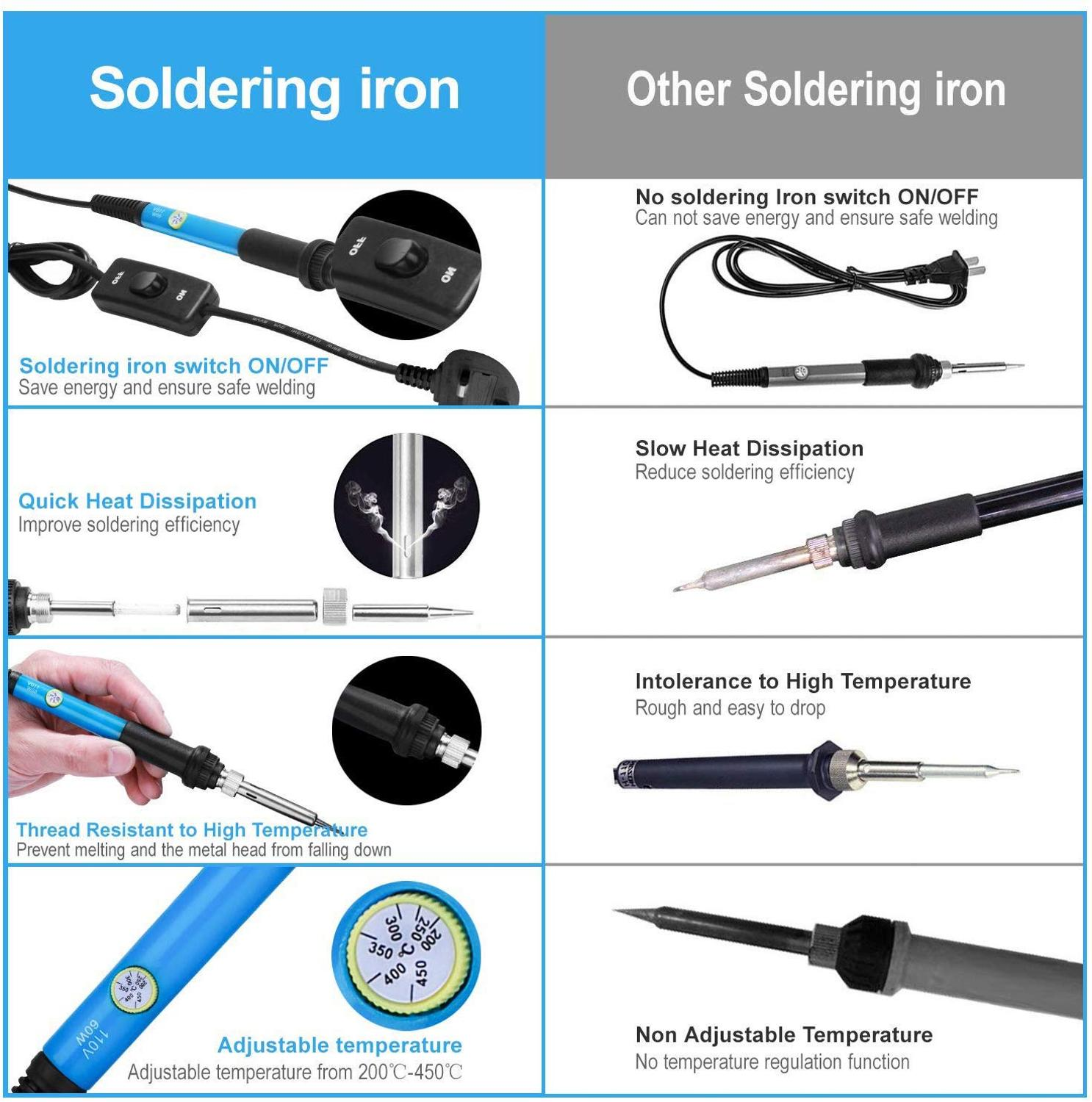 Image 2 - Soldering Iron Kit, 60W 220V/110V Welding Tool Adjustable Temperature Electric Soldering Iron Set Welding Solder StationElectric Soldering Irons   - AliExpress