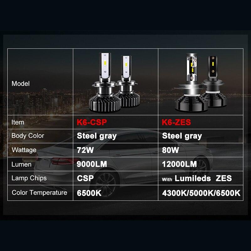 hlxg Mini H4 Led H7 with Lumileds ZES 5000K LED 12000LM 72W set Lampada H1 Bulb hlxg Mini H4 Led H7 with Lumileds ZES 5000K LED 12000LM 72W/set Lampada H1 Bulb HB3 9005 9006 hb4 Fog Light 4300K H8 H11 6500K