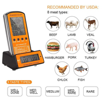 Dual Probe Digital Wireless Oven Thermometer For Meat Water Food Barbecue BBQ Cooking Kitchen Timer Temperature Alarm
