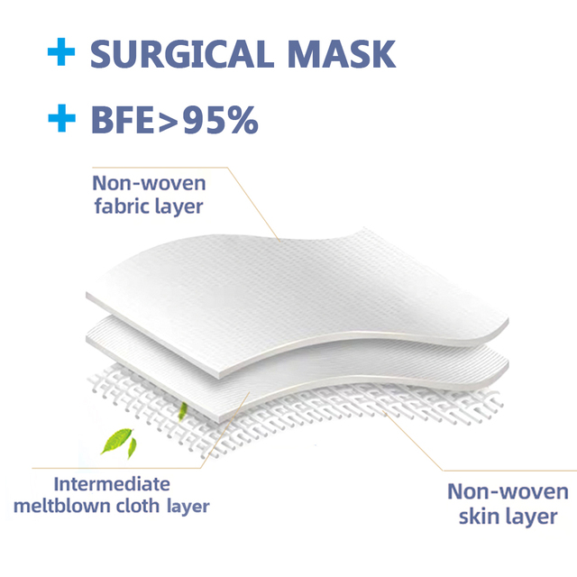 Disposable Face Mask Medical Masks Anti Virus 3 Layer Mouth-muffle Bacteria Proof Flu Ear Loop Non-woven Safety Mask 2