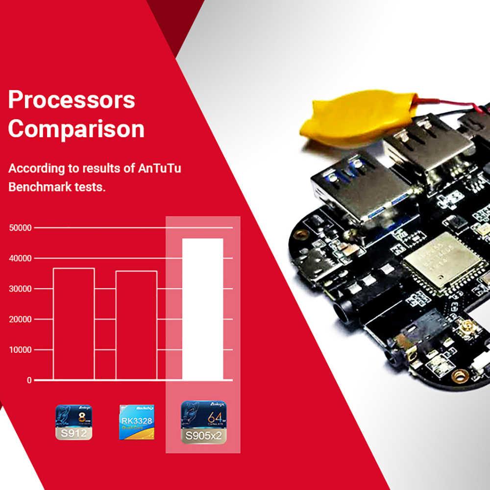 X2 cube 2GB DDR4 16GBSmart Android 9,0 tv Box Amlogic S905X2 2,4G/5 GHz WiFi 1000M Bluetooth 4K HD X2 Pro 4GB 32GB телеприставка