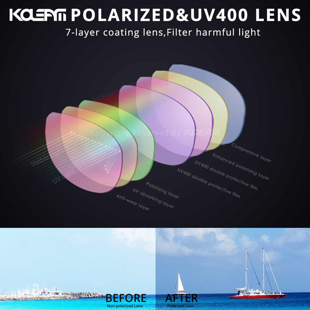 KDEAM LUXURY Floating Sunglasses Polarized men Eyewear Ice Blue mirrored lens wrap-style shades Women UV400 protection KD7078
