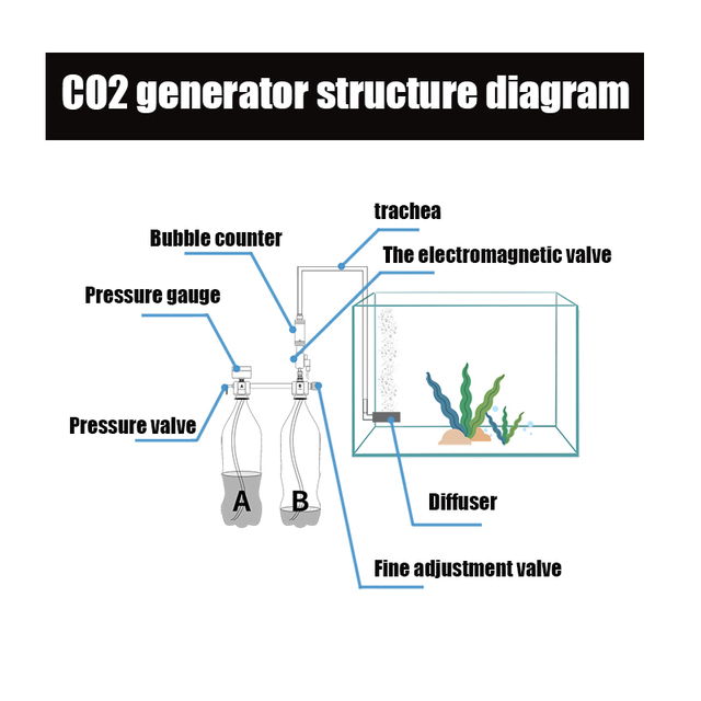 Aquarium CO2 Regulator System Kit co2 Diffuser Generator with Valve Bubble Atomizer  2