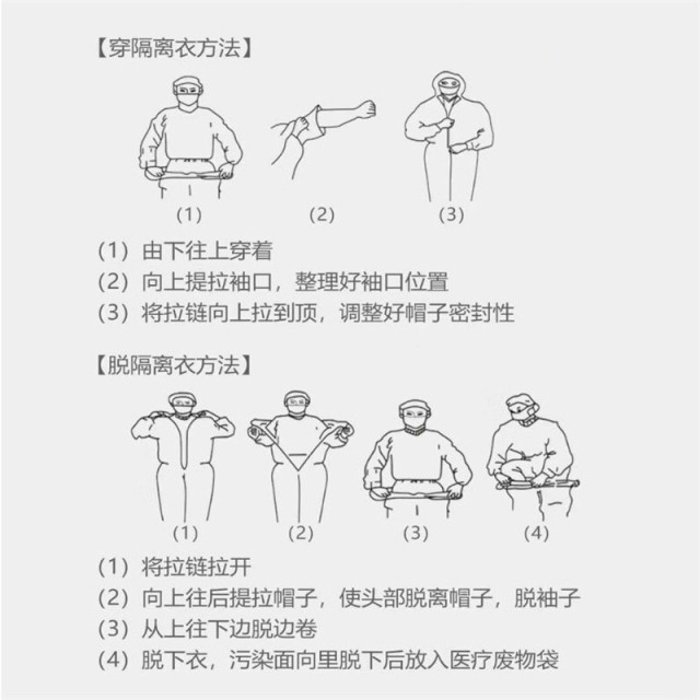 Professional Protective Clothing Coveralls Hazmat PPE Suit Hospital Disposable Anti-Virus Isolation Protective Clothing 4