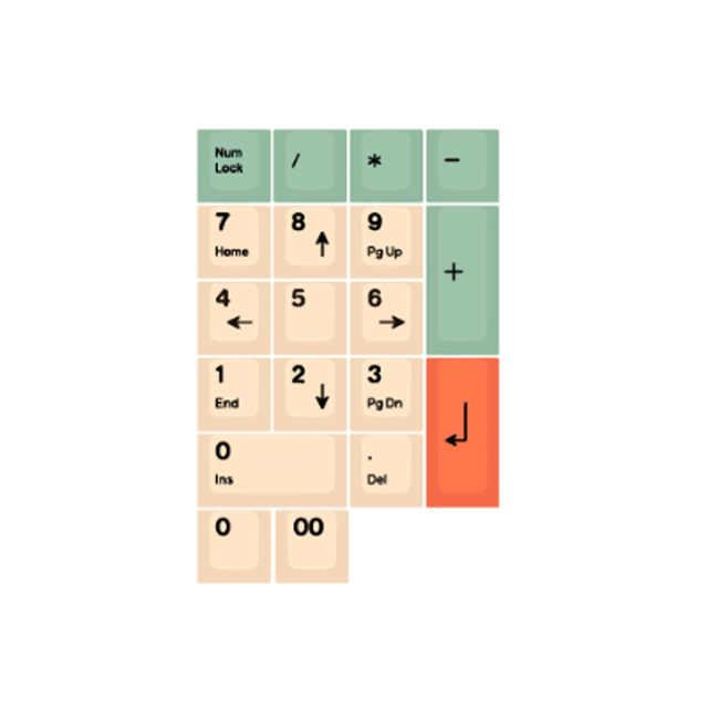 ハミメロン桜プロファイルキーキャップメカニカルキーボード用キー色素サブ日本ルート黒フォント thick pbt キーキャップ gh60 dz60 xd84