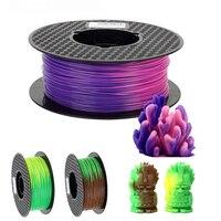 Filamento stampante 3D PLA cambia colore con temperatura stampa 3D materiale sublimazione 1.75mm 1kg/500g/250g da viola a rosa