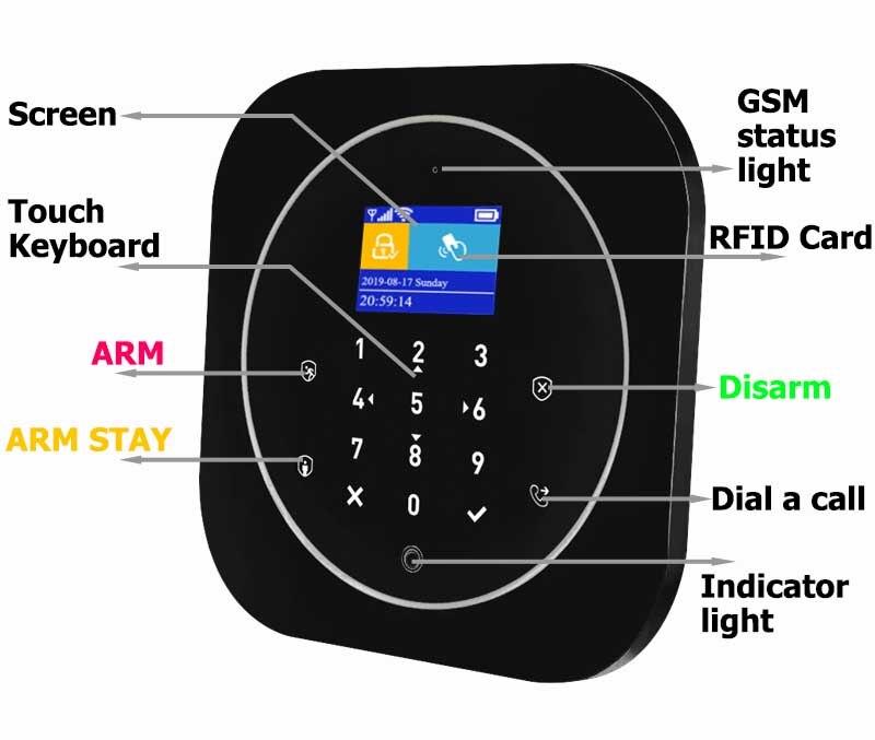 mhz detectores ios android tuya app controle toque teclado