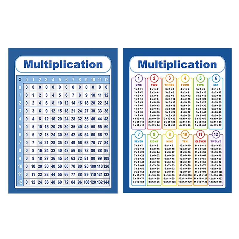 Table-Poster Mathematics Wall-Chart Square 1-12-Times Multiplication Children 2pcs