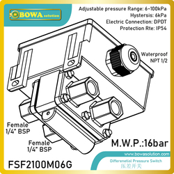 6-100kPa dual micro differential pressure switches provide complete pressure drops protections for PHEs (plate heat exhangers)