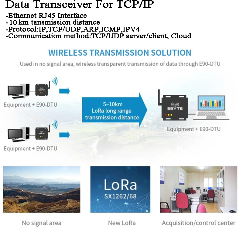 10000m Radio Modem LoRa IOT SX1262/1268 Ethernet  Wireless Data Transceiver RJ45 TCP/IP GPS Satellite Position Long Distance DTU