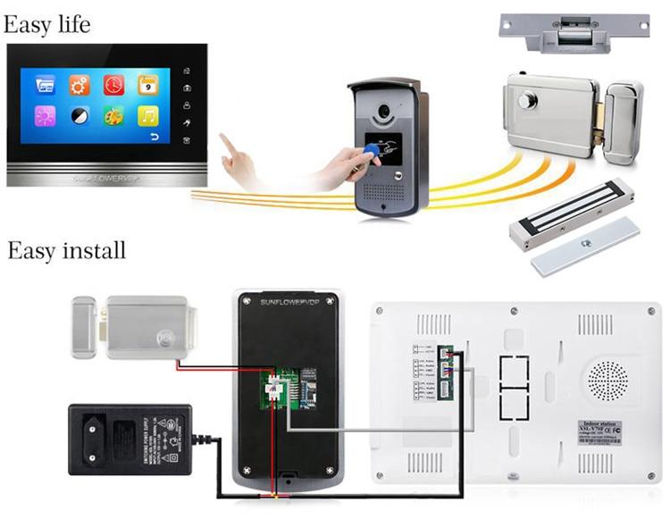 "Купить с кэшбэком 16GB SD Card Video Recording Video Intercom 7"" Color Monitor Video Door Phone Rfid Waterproof Camera+ Electric Door Lock 1V2"