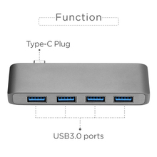Type C To 4 Port USB 3.0 HUB 5Gbps Ultra High Speed Transmission For Macbook 12 Inches