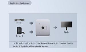 Image 5 - Youpin HAGiBiS שני דרך הפצת HDMI Switcher תמיכת HD 4K מתאים HDMI ממשק מכשירים