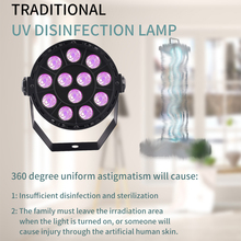 Lámpara UV de desinfección de enchufe UE/EE. UU., luces esterilizadoras LED de 1-4 engranajes 3/6/9/12 luces 100-240V 36W 253.7nm