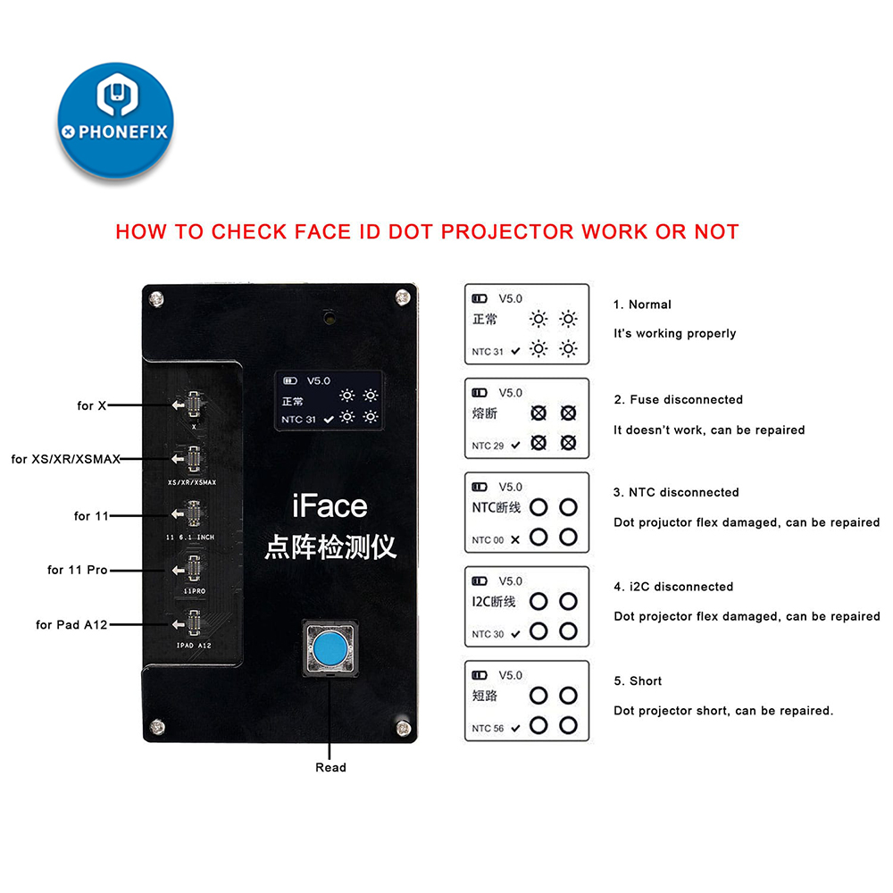 iFace Matrix Tester Face ID Dot Projector Work or Not Test For iPhone X XR XS XSmax 11 Pro max iPad A12 Face Lattice Maintenance