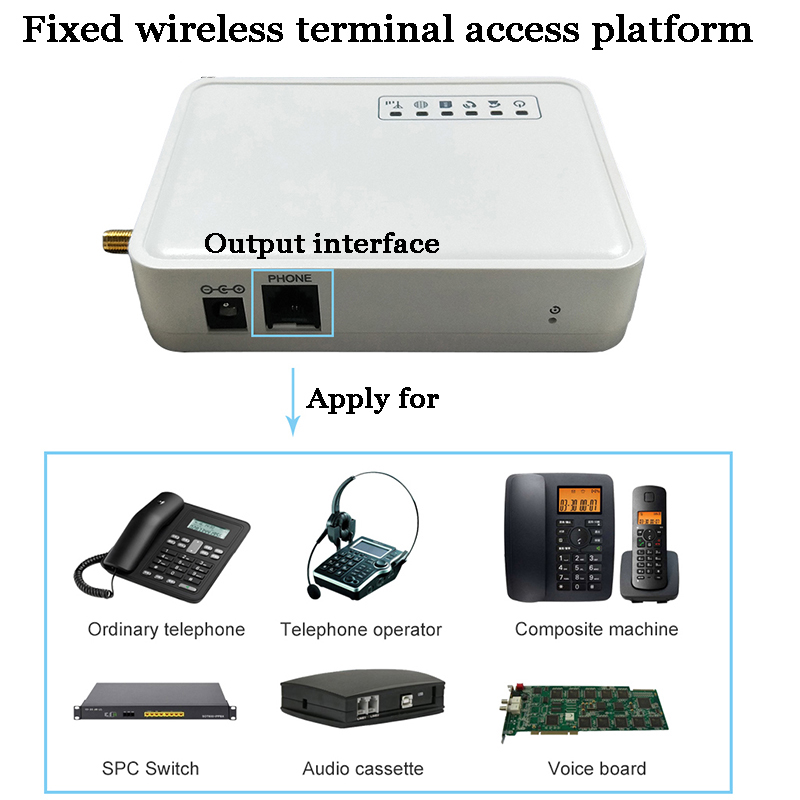 3G WCDMA Fixed Wireless Terminal Access Platform Support Alarm System Telemarketing Audio Cassette Lansline Phone Desk SIM Fixed