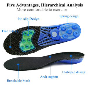 Image 3 - EVA Spring silicone orthopedic shoes sole Insoles For Super Shock Absorbant Elastic Sports Insole Foot Pain Relieve Shoe Insole